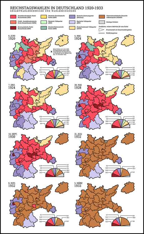1933 Map Of Europe.German Parliamentary Elections 1920 1933 Infographic Weimar