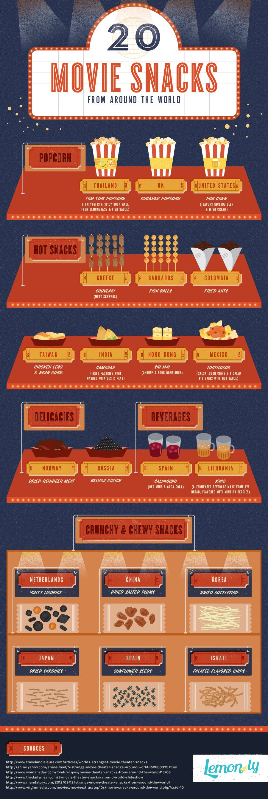 20 Movie Snacks From Around The World Infographic Around The World Food Movie Snacks Movie Theater Snacks