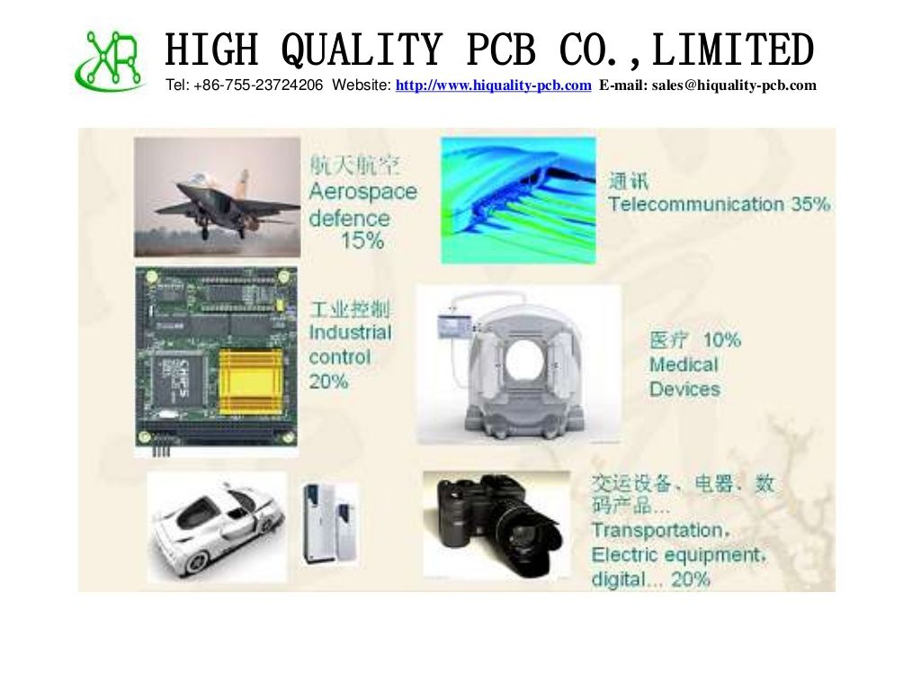 Our Products Are Widely Used In Communication Industrial Control Systems Pcb Printed Circuit Board Of 2oz Finished Copper For Sale Power Electronics Medical