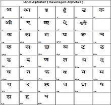 Learn Hindi Alphabet | Art | Pinterest | Alphabet