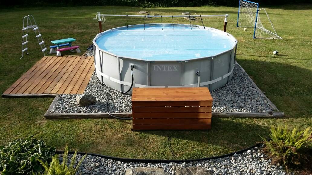 Trouble Free Pool In 2019 Above Ground Pool Landscaping