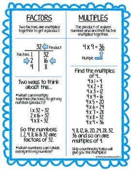 Factors And Multiples Anchor Chart Learning Math Grade 6 Math Math Methods