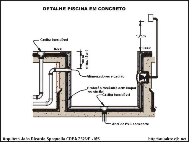Detalhe piscina em concreto construcci n pinterest for Piscinas cemento construccion