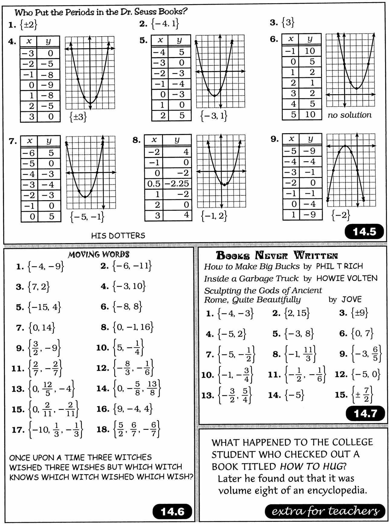 Math Worksheets Bookr Books Never Written Math Worksheet