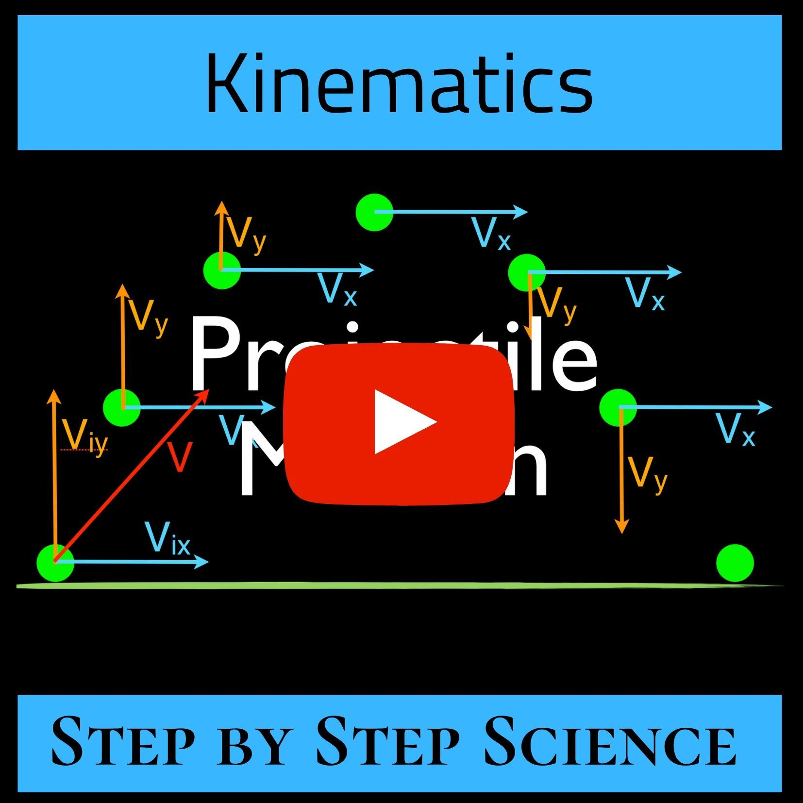 Kinematics Projectile Motion Launch At An Angle Example