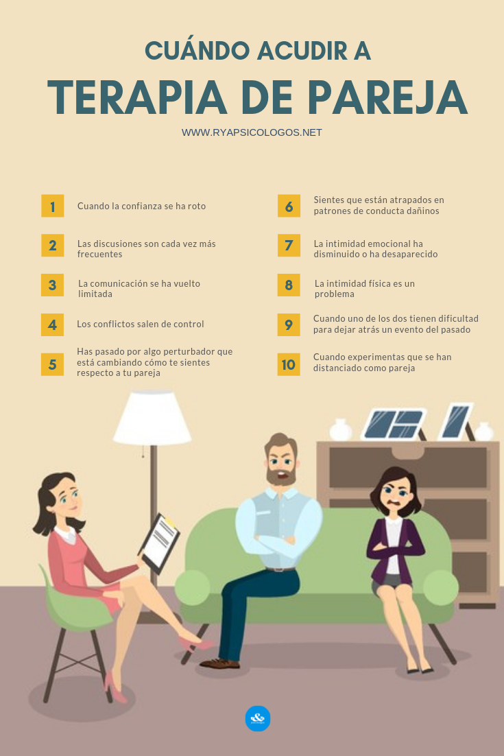 Cuándo ir a terapia de pareja | Psicologia pareja, Psicologa emocional,  Psicologia y psiquiatria