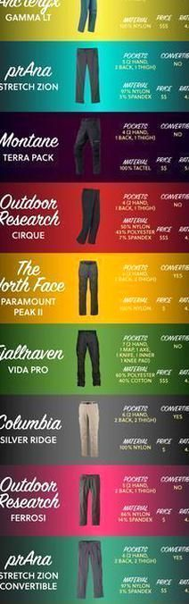 Photo of Best Hiking Pants – Hiking Clothes for Summer Winter Fall and Spring  Hiking Out…