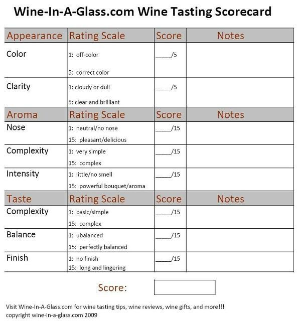wine tasting score card Wine Pinterest Wine, Wine tasting - interview score sheet template