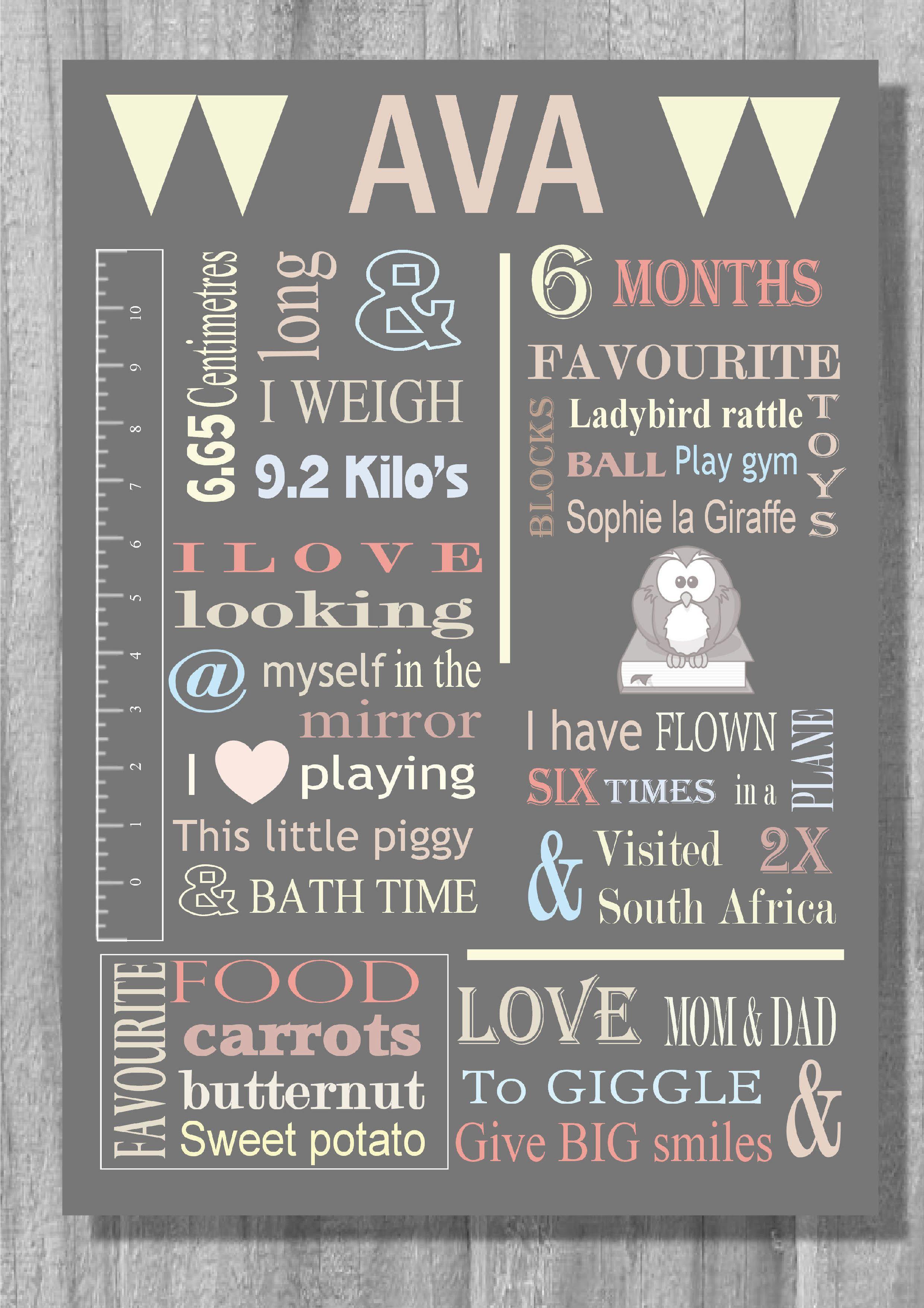 6 Months Milestone Board