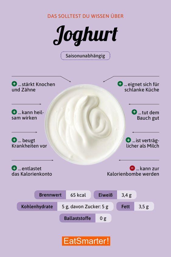Warenkunde Joghurt