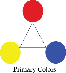 By The Way This Is What I Mean PRIMARY COLORS As If You