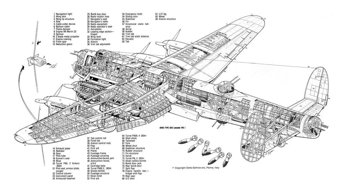Pin op ww2 aicraft cutaway