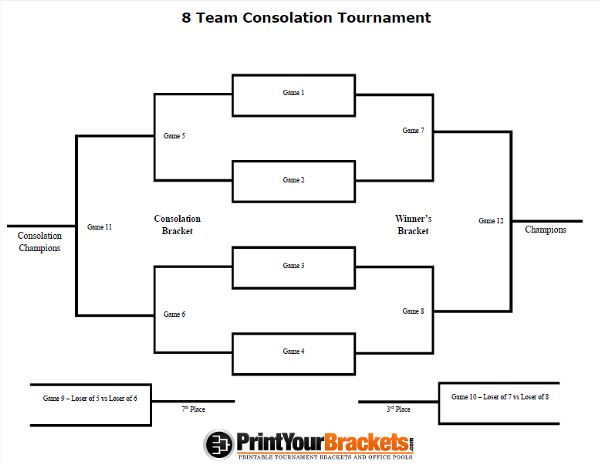8 Team Consolation Tournament Bracket Printable Tournaments Bracket Tournament Games