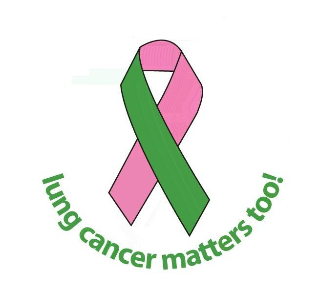 List Of Synonyms And Antonyms Of The Word Lung Cancer Symbol Color