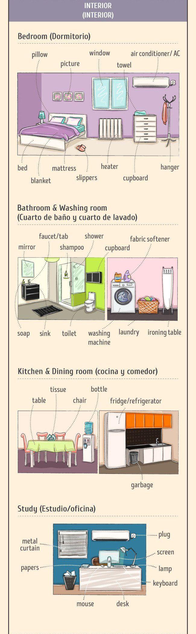 Nombres El Hogar Aprender Ingles Ingles Verbos Ingles