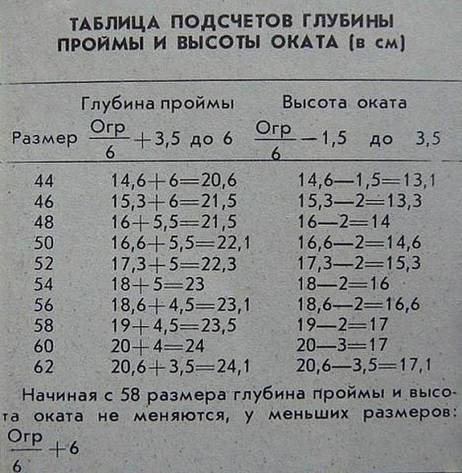 (88) Одноклассники