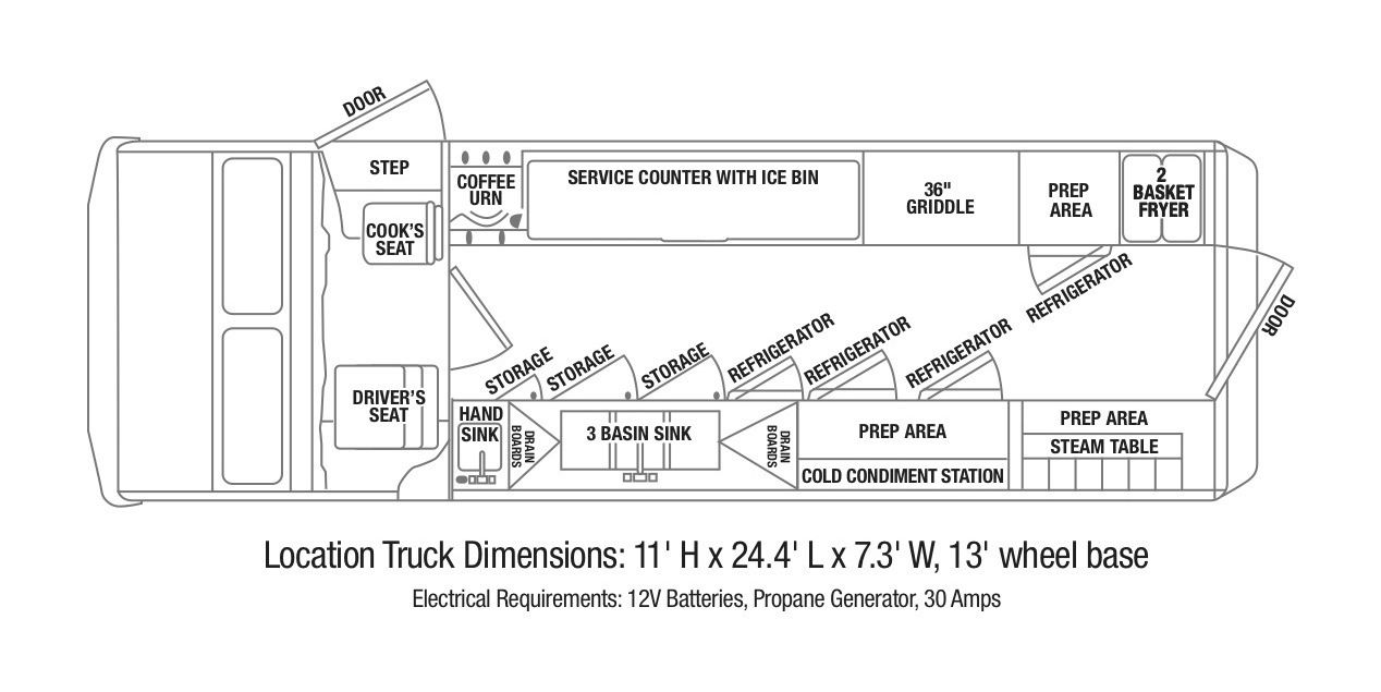 Food truck design layout the image kid for Food truck layout