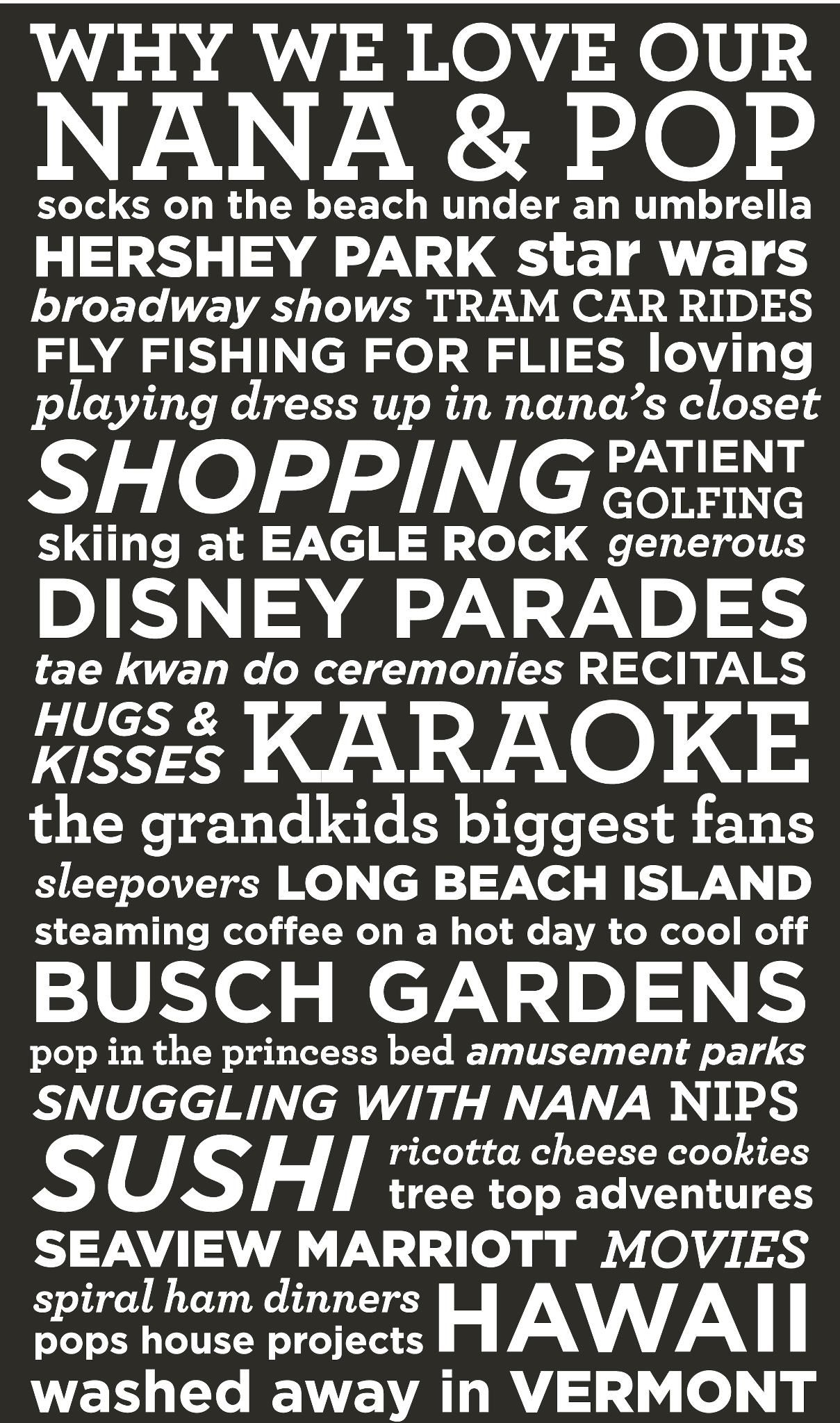 an 45th wedding anniversary gift this list was compiled by their 6