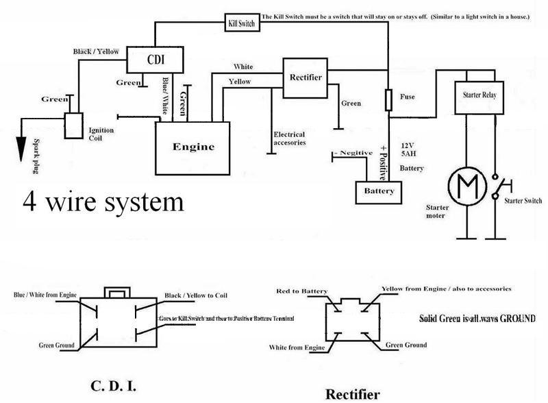 Hero Honda Wiring Diagram Bookingritzcarlton Info Pit Bike Motorcycle Wiring Hydraulic Systems