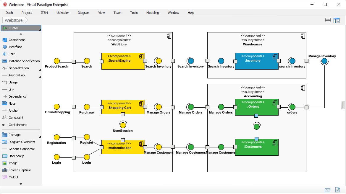 Easy-to-Use UML Tool in 2020   Software projects, Class ...