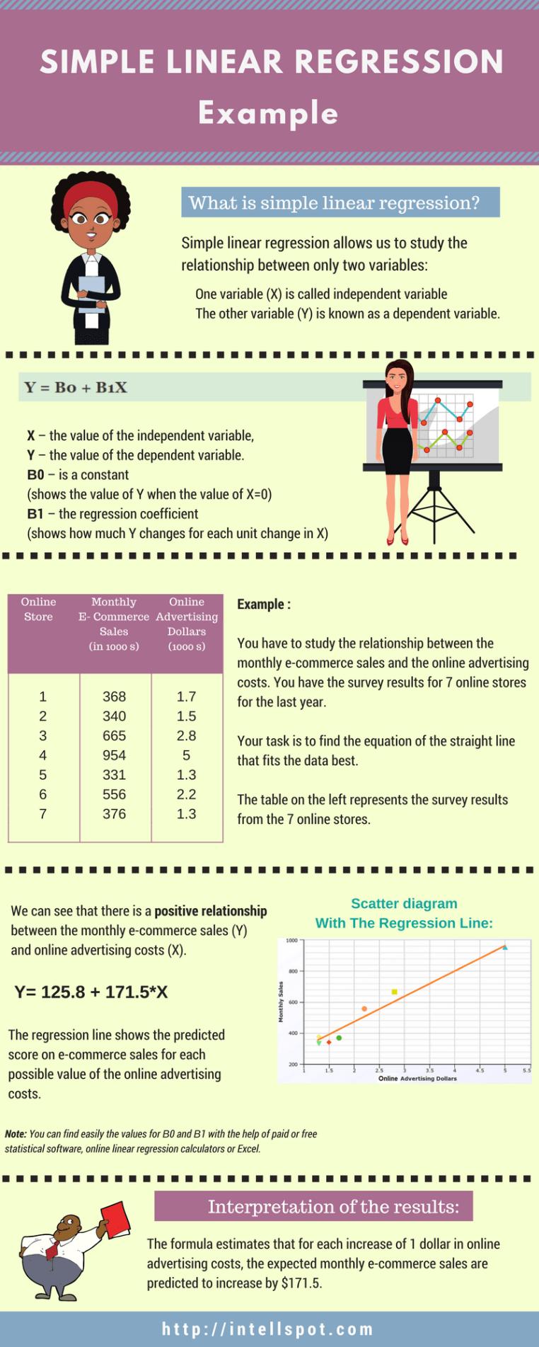 7632d7525a13e5c96d822d5aaa1ec6c0 - Econometrics Of Panel Data Methods And Applications