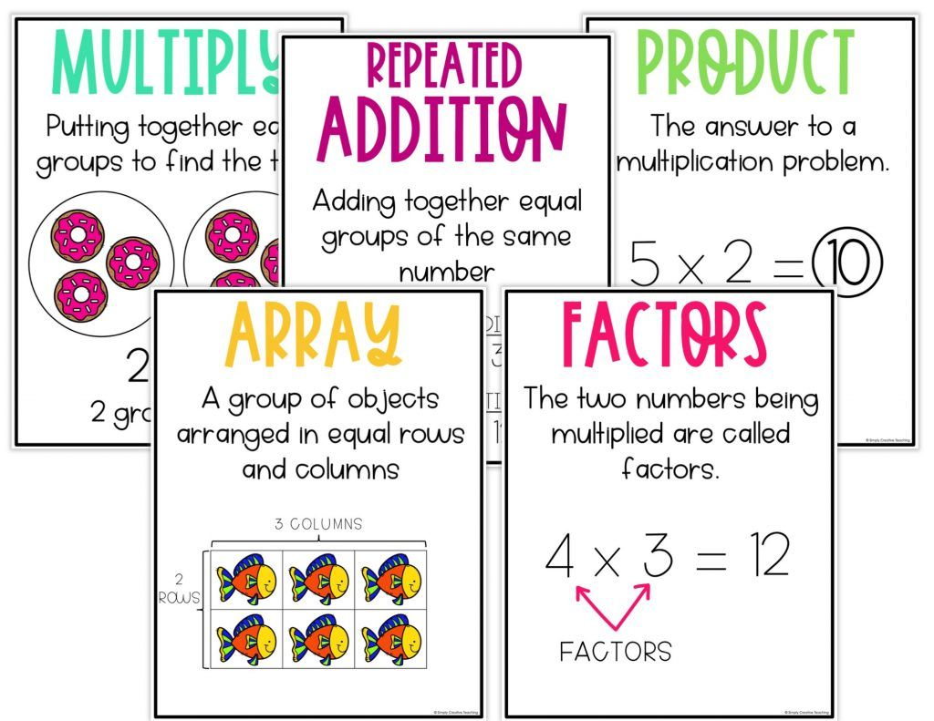 Introducing Multiplication Activities Ideas Simply Creative Teaching In 2020 Multiplication Activities Repeated Addition Multiplication