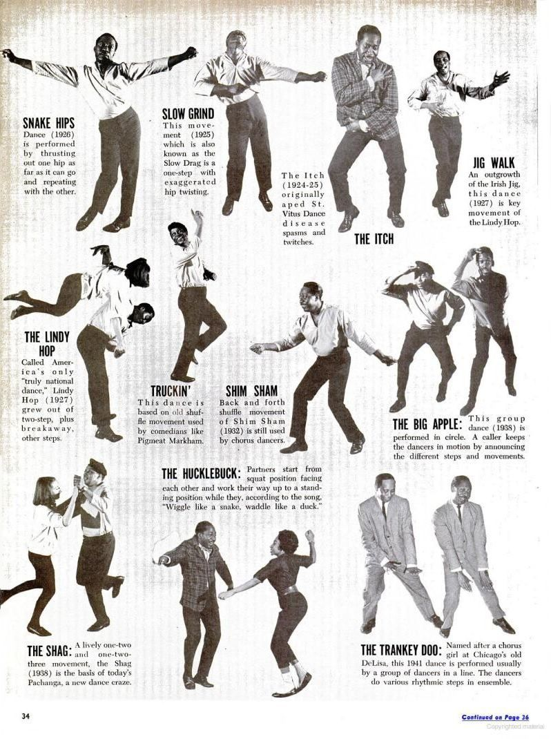 Groovin The Newest Dance Moves Vintage Ebony Magazine With Images Vintage Dance Swing Dancing