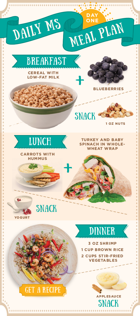 Get 4 Days Of Healthy, Balanced Meals And Snacks That