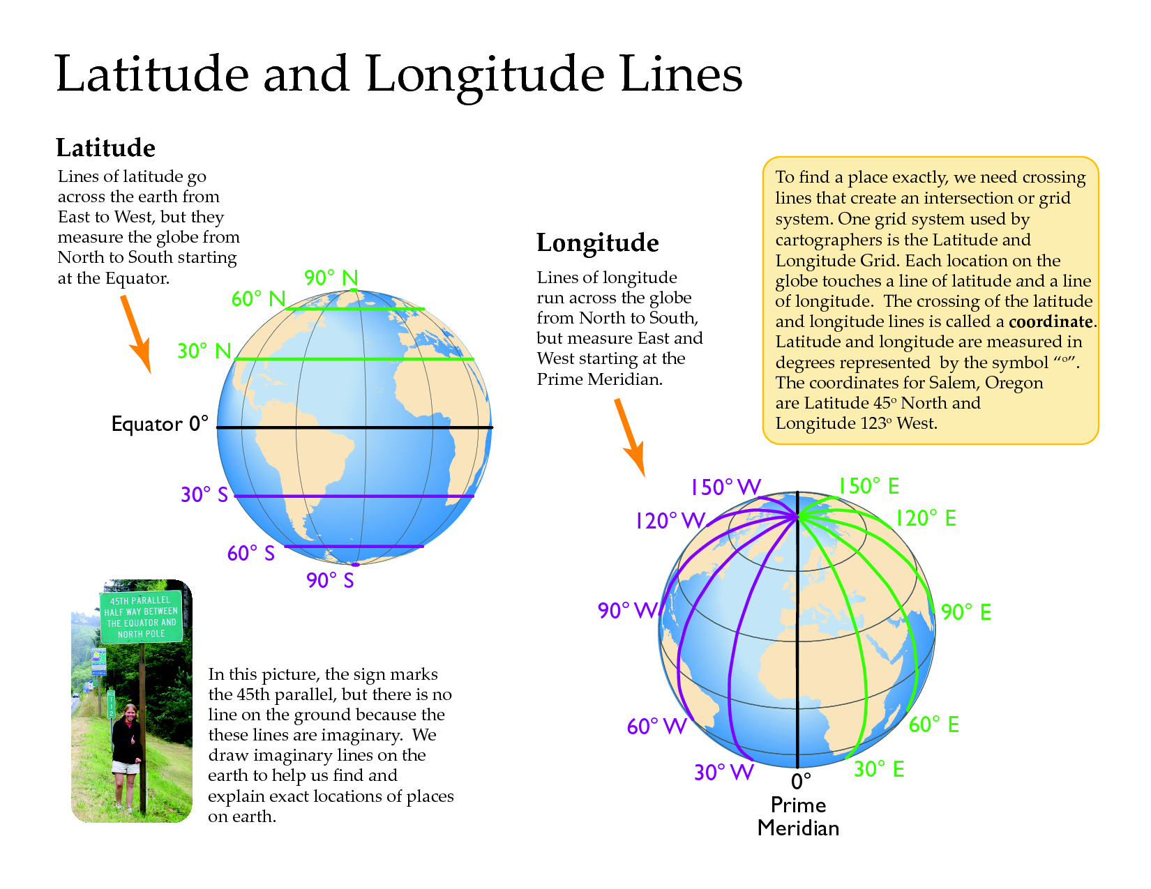 latitude and longitude essay Start general  essays  latitude and longitude are not enough  a given  latitude and longitude location would always mean the same thing only if the  earth.
