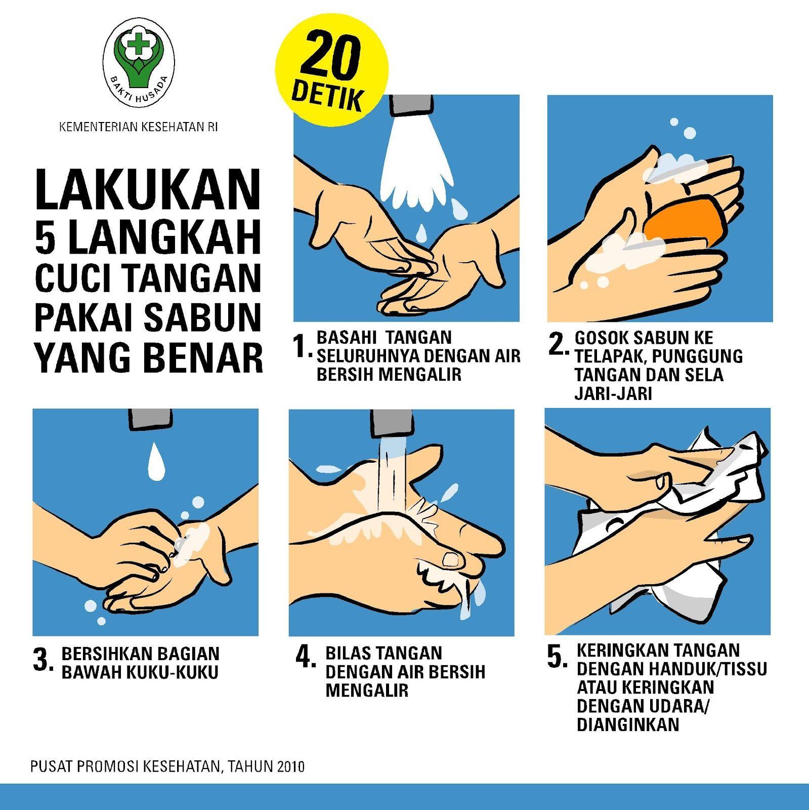 16+ Langkah langkah cara mencuci tangan inspirations