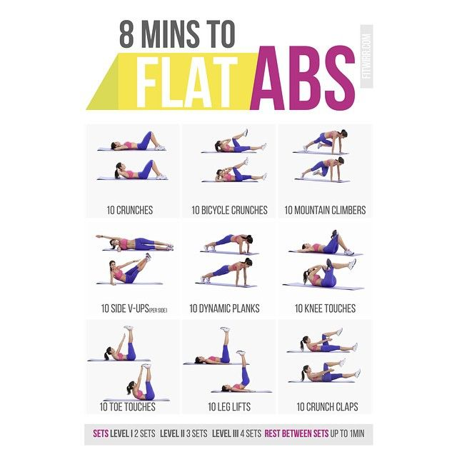 If you're tired of doing the same ab exercises over and over again,  then it's time to upgrade your ab routine with our 8 Minute Abs Workout Poster. Great for your home studio or home gym. If you want those flat sculpted abs, now is the time to put the most effective abs workout to work for you. Grab yours now: http://shop.fitwirr.com/item/8-minute-abs. #abs #sixpackabs #core #fitness #exercise #health #gym #strength
