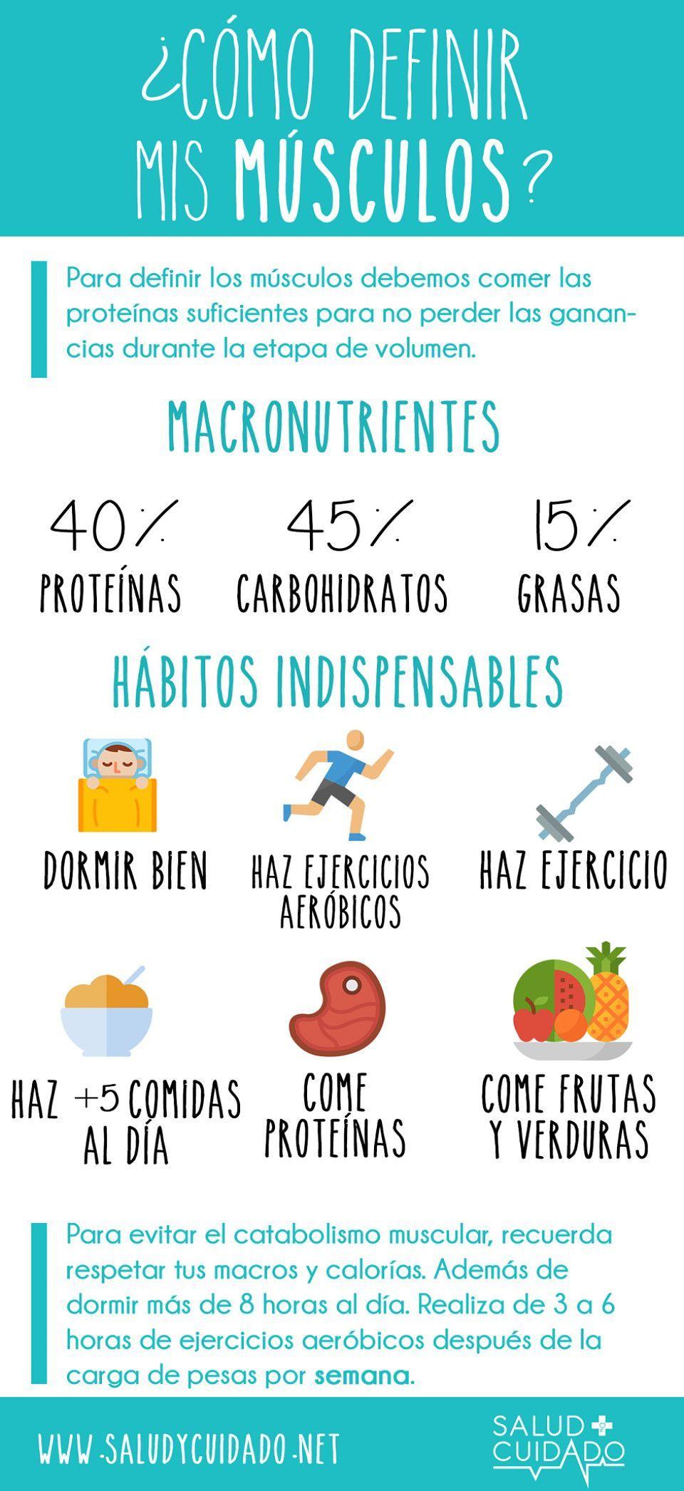 Pin De Mayelin Rosario En Salud Y Fitness Dietas Para Definir Rutina Para Masa Muscular Motivación Para Dieta