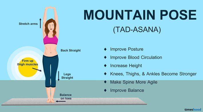Mountain Pose Tadasana Yoga For Beginners 10 Yoga Position For Beginners Yoga For Beginners Yoga Positions For Beginners Easy Yoga