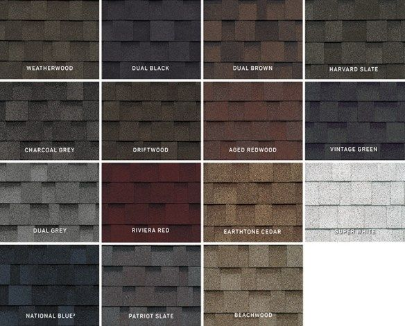 Best Pros Cons Of Iko Shingles – Costs – Unbiased Iko Roofing 400 x 300