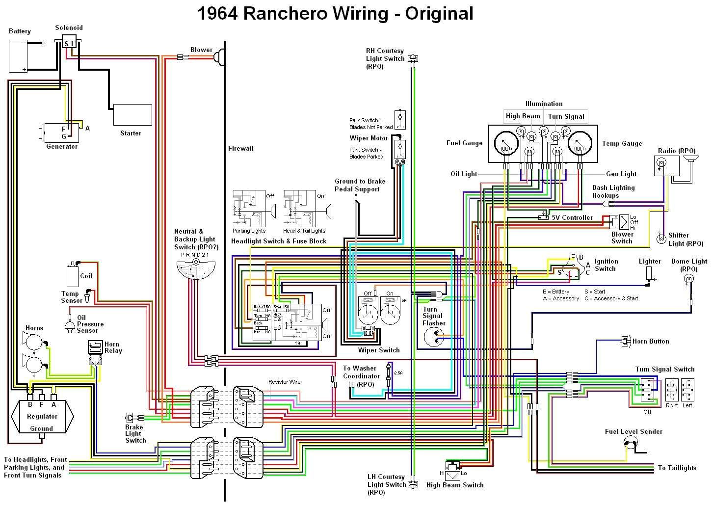 [FPER_4992]  Wiring Diagram Cars Trucks. Wiring Diagram Cars Trucks. Truck Horn Wiring  Wiring Diagrams | Trailer wiring diagram, Wire, Ford falcon | Delco Radio Wiring Diagram 1964 |  | Pinterest