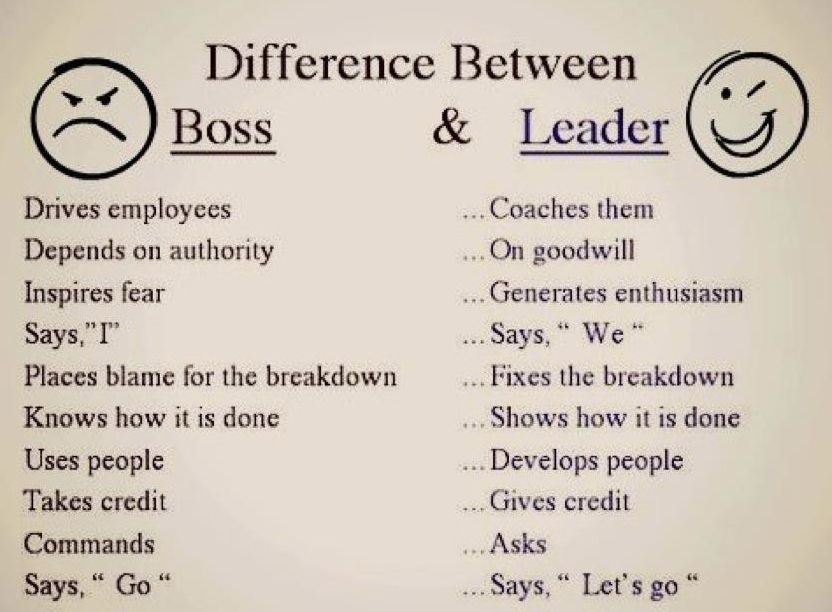 good bosses verses bad bosses Good bosses vs bad bosses most people who work in this world will have a supervisor or boss to report to - good bosses vs bad bosses introduction.