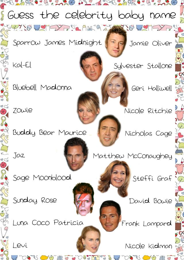 Baby Shower Quiz Part 1 Baby Shower Quiz Celebrity Babies Celebrity Baby Names