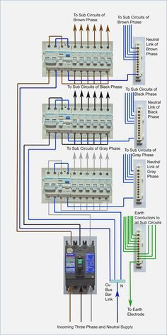 3 Phase Wiring Diagram For House Basic Electrical Wiring Home