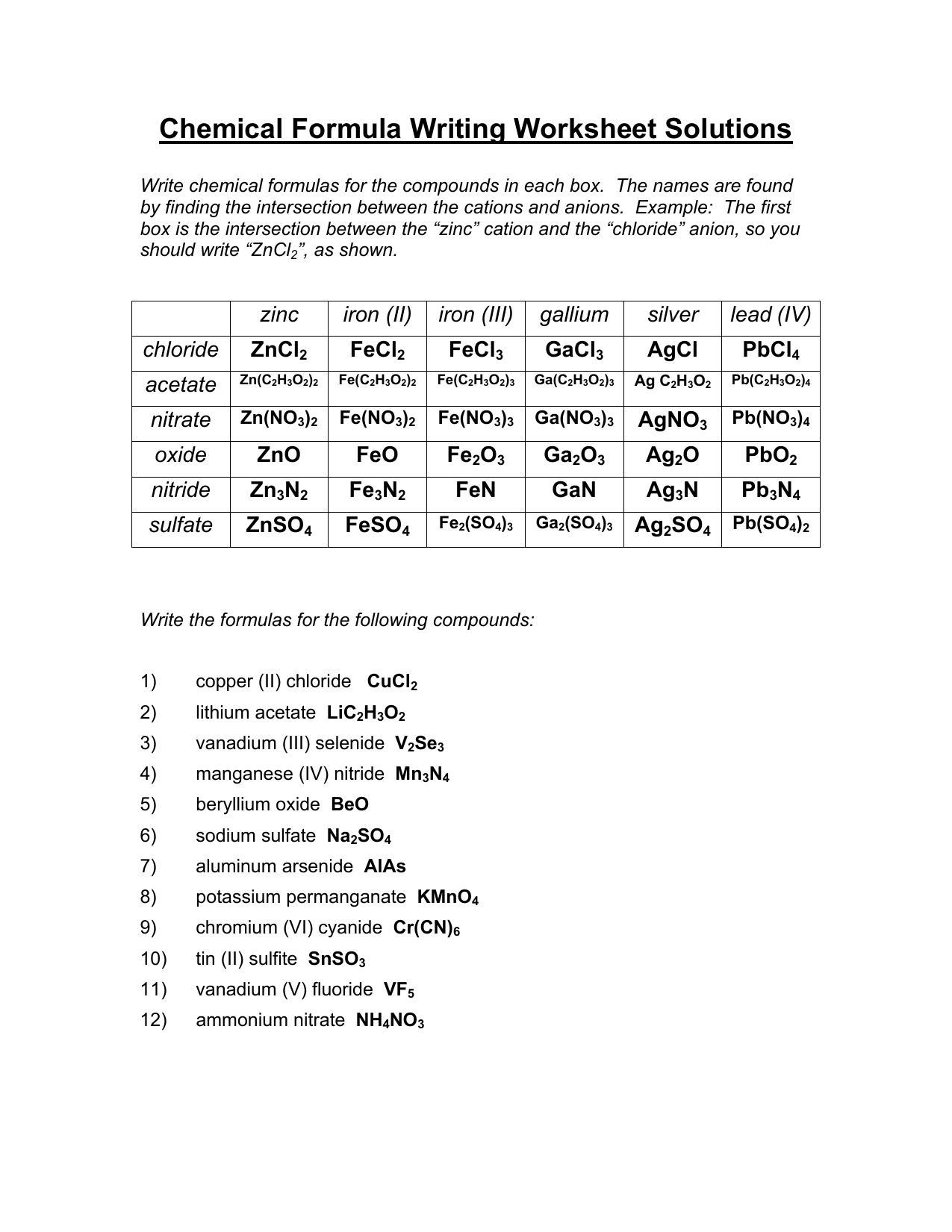 Prime Chemical Names And Formulas Worksheet Answers