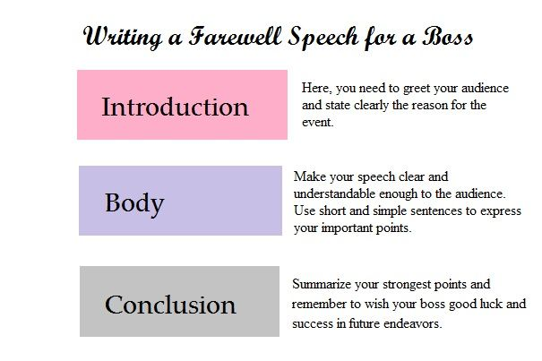 Farewell Speech for Your Boss Who Is Retiring – Retirement Speech Examples