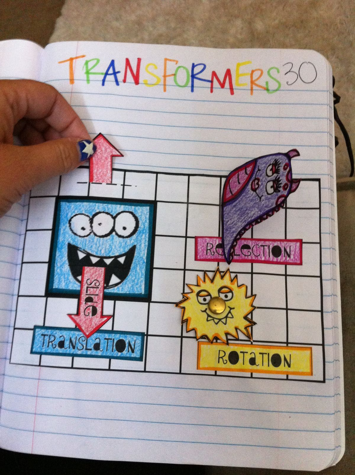 Pin By Jessi Jordan Wood On Interactive Notebook