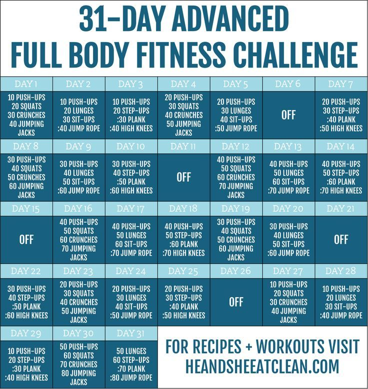 Image result for 31 day gym challenge