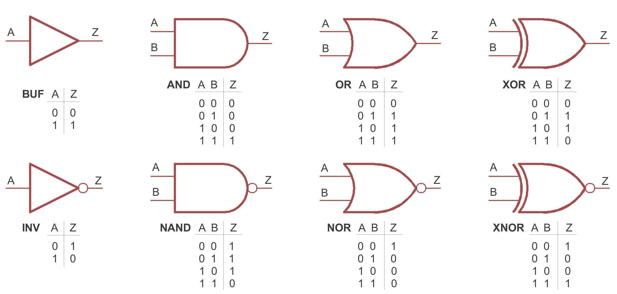 Algebraic Proofs Worksheet Pics