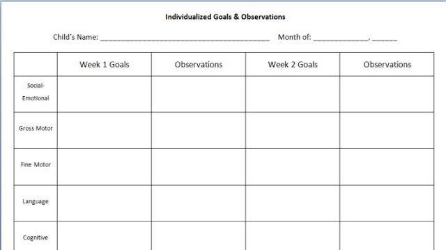 Engaging Preschool Minds Hearts Backwards Lesson Planning