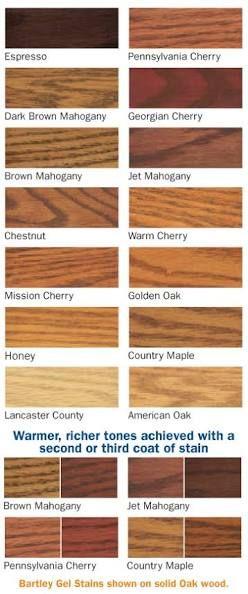 Lancaster county  american oak wattyl wood gel colour chart also rh pinterest