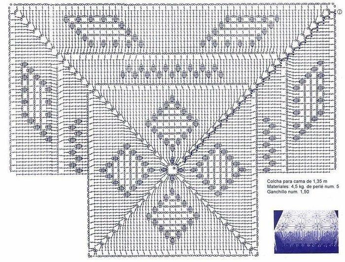 Квадратный мотив крючком с пышными столбиками. Обсуждение на LiveInternet - Российский Сервис Онлайн-Дневников