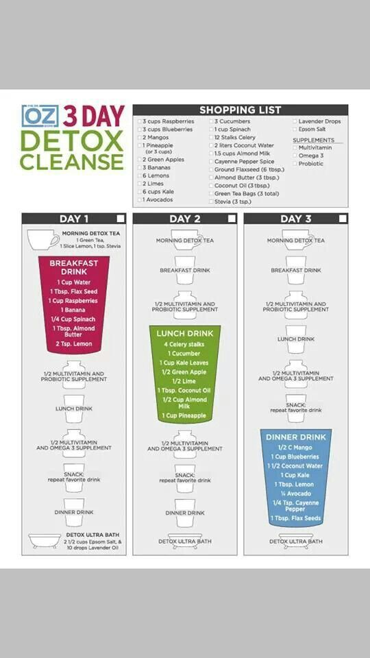 3 day detox _ Dr Oz