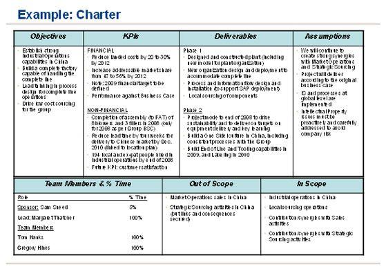 Project Charters | Project Management | Pinterest | Project