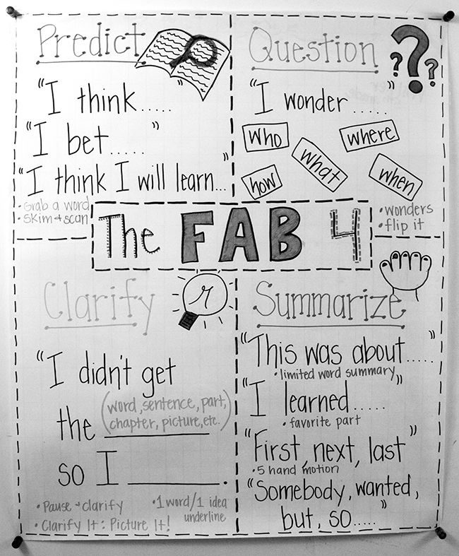 Fab Template: The Fab Four: Reciprocal Teaching Strategies (With Images