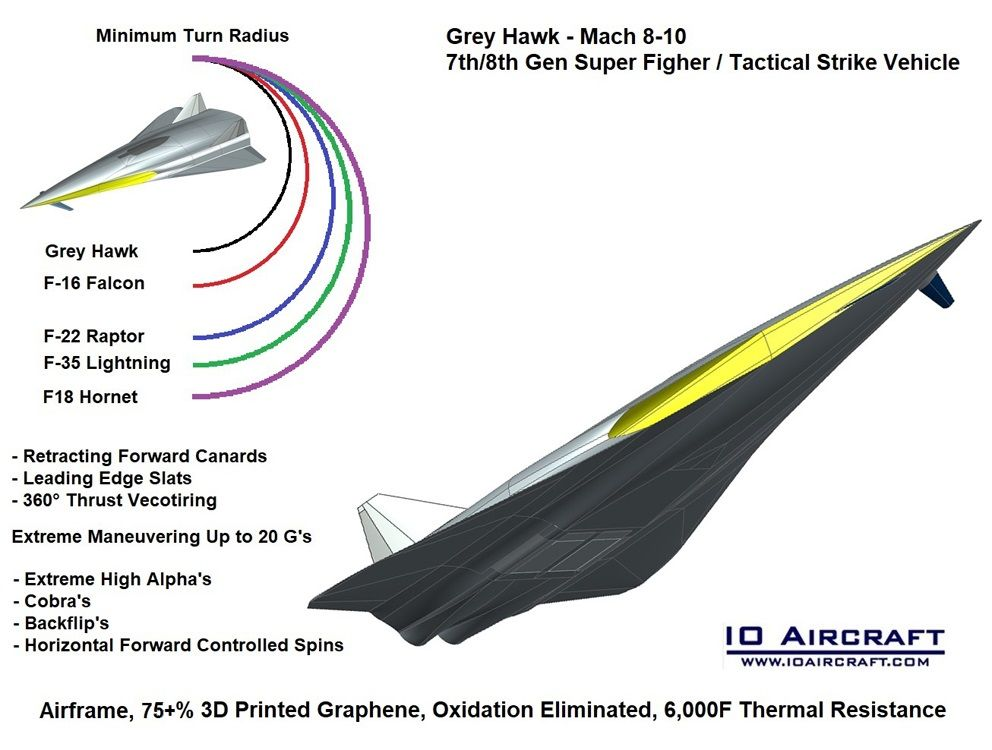 hypersonic fighter, hypersonic fighter plane, hawc, tgv